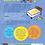 Thumbnail: El Libro del M.O.P y En Orinar la cama y otros accidentes no son tu culpa