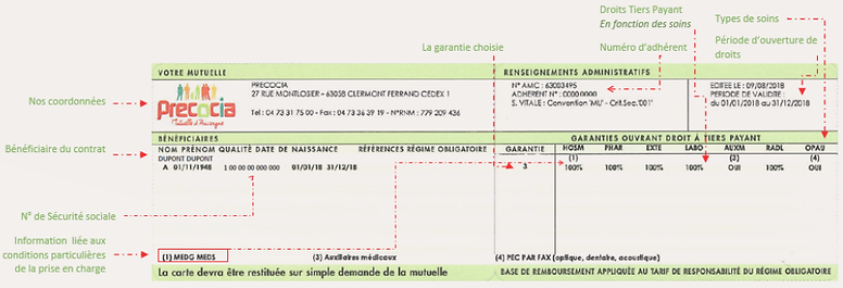 carte mutuelle photo.png