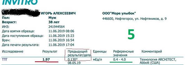 Результат Игоря.jpg
