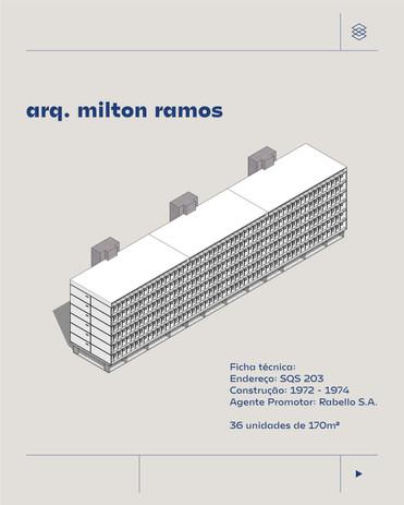 Milton Ramos.