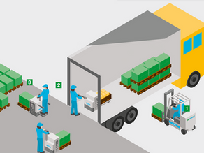 Inbound Process in Extended Warehouse Management