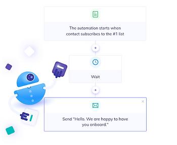 Mailerswift Automation.png