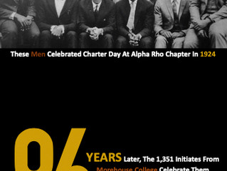 TODAY IN FRATERNAL HISTORY:  Alpha Rho Chapter's 96th Charter Day -- January 5 2020