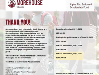 Alpha Rho Endowment Surpasses $311K Market Value + Review Of Other Funds Inspired By Alpha Rho Men