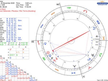 30 Aralık 2020 Yengeç Burcunda Dolunay ve Alhena Sabit Yıldızı