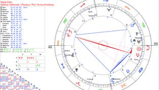 Bana Anneni Anlat ve Doğum Haritasında Ay