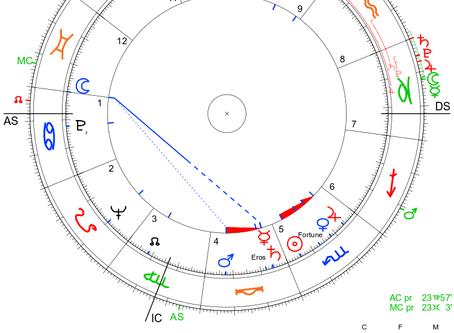 Satürn Kova Burcunda 2020/2023