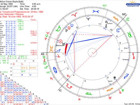 Güney Ay Düğümünü Anlamak