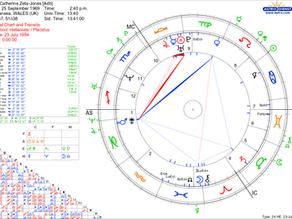 Bir Satürn Dönüşü Hikayesi ve Catherine Zeta-Jones