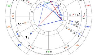 Doğum Haritasında Jupiter, Gezginler ve Jules Verne
