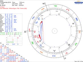 Kış Solstisi - Önümüzdeki Üç Ay Nasıl Geçecek?