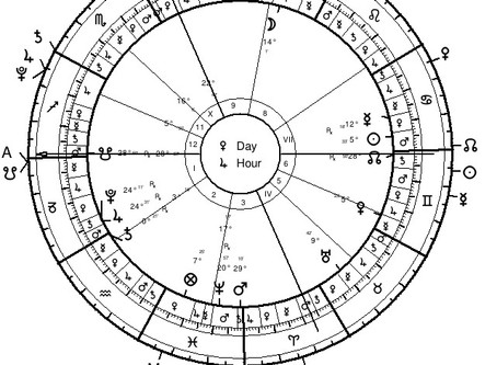 Horary Astroloji - Hastalık Sorusu