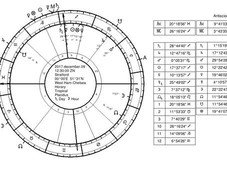 Astroloji ile Futbol Tahminleri-1
