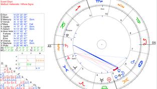 Şans Gezegeni Jupiter Balık Burcunda Mayıs 2021 - Mayıs 2022