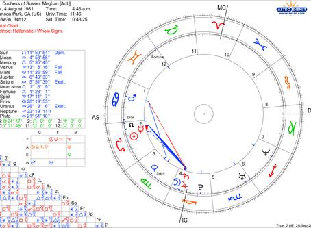 Geleneksel Astrolojide Evlilik Zamanı