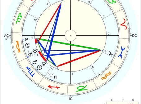 Jüpiter Neptün karesi ve Di Caprio