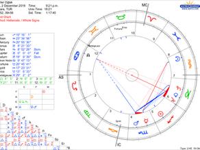 Jupiter Oğlak Burcunda - 2019/2020