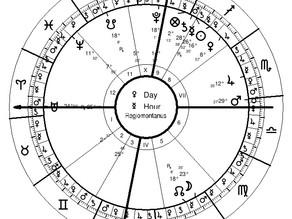 Soru Astrolojisi_Akademik Başvuru