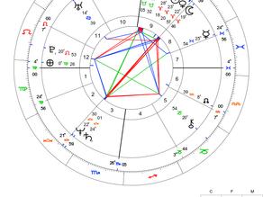 Doğum Haritasında Venüs 'ün Yanması ve Brigitte Macron
