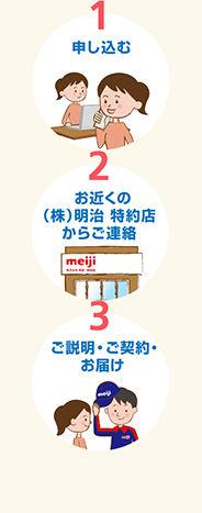meiji_hajimete.jpg