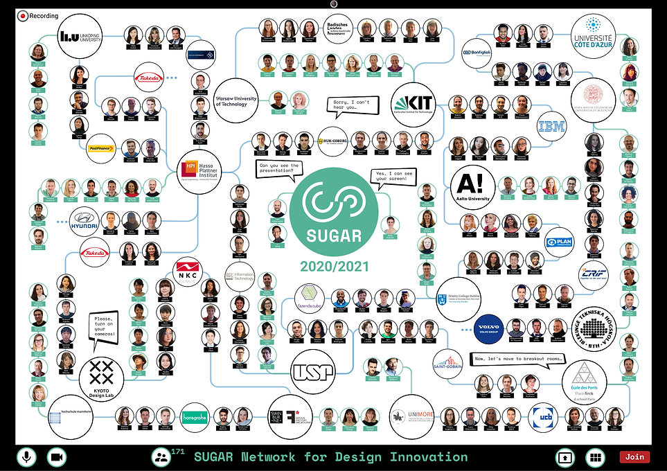 Official SUGAR Network Map 2020_21 (1).j