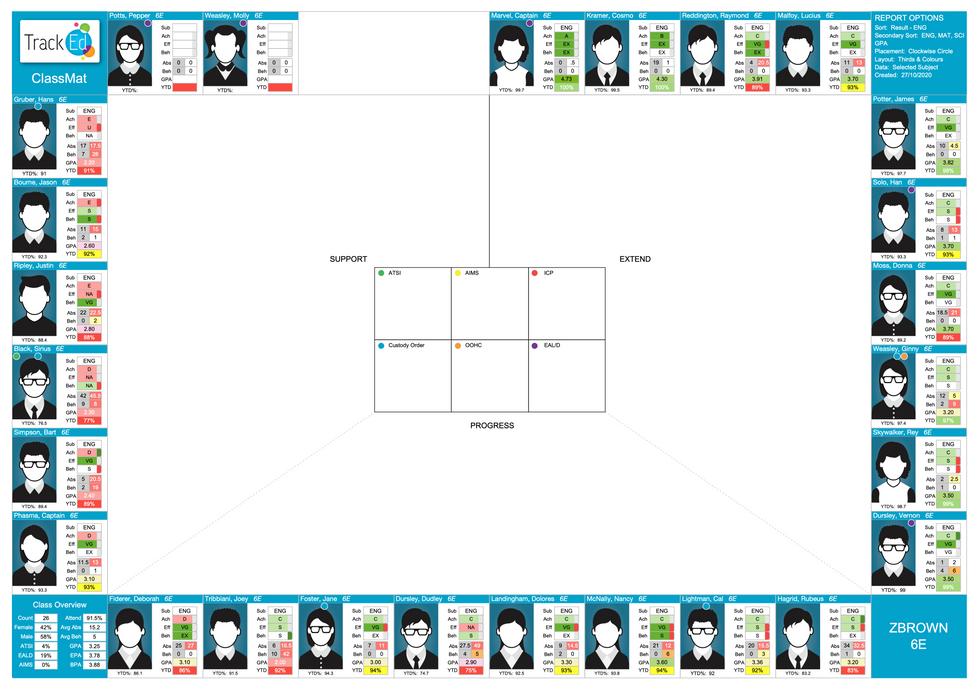 ClassMat Circle - ENG Result