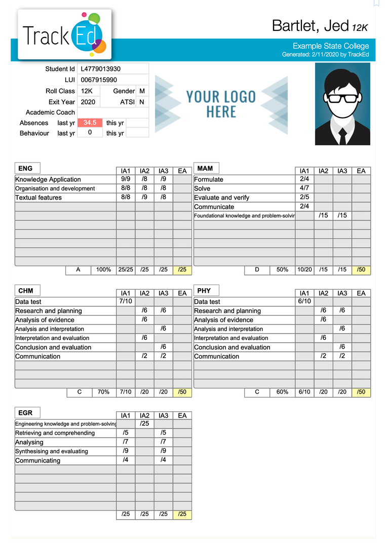 Student Profile Year 12 Task Assessment