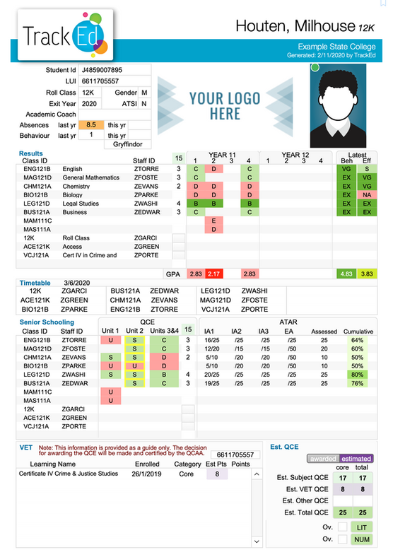 Student Profile Year 12