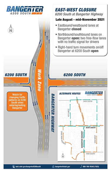 Diagram showing the East/West alternatives for traffic flow during the east/west closure at Bangerter Highway and 6200 South
