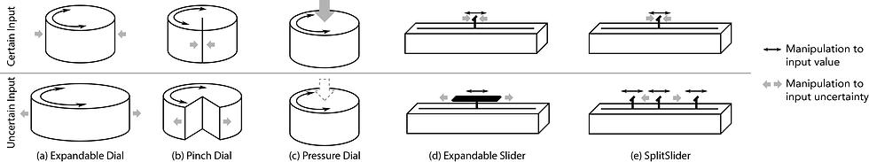 Figure2_ClosureDialv1-1-01.png