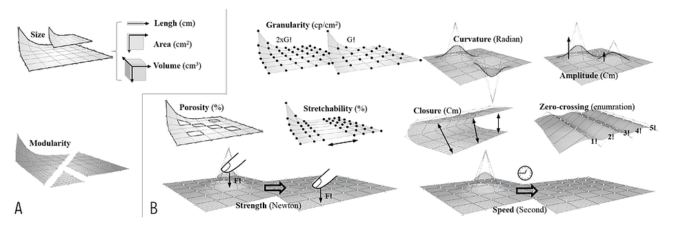 Morphees+, the refined shape-changing interface taxonomy