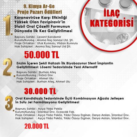 İLAÇ KATEGORİSİ