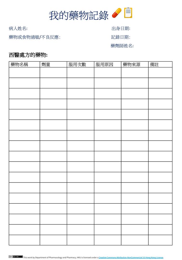 (Record) Medication Chart_Chi