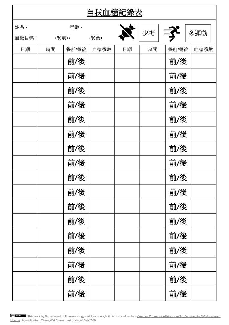 (Record) BG Self-monitoring Chart