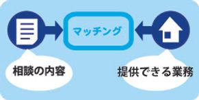 マッチングシステム4.jpg