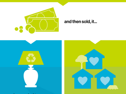 How a lamp helps Habitat for Humanity