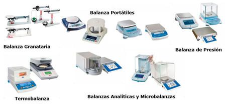 Balanzas
