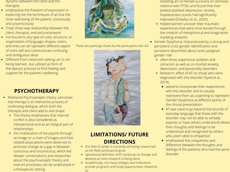 Art Therapy: How is Psychotherapy Constituted in Art Therapy by Minjee Um