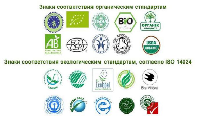 Bio Eco Organic Био Эко Органик продукты