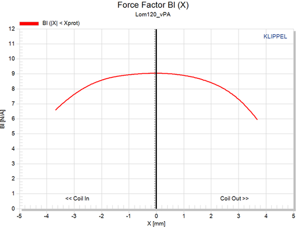 Force Factor Bl (X).png