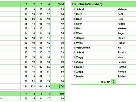 Wettspiel Etzelkofen A - Frauchwil-Zimlisberg