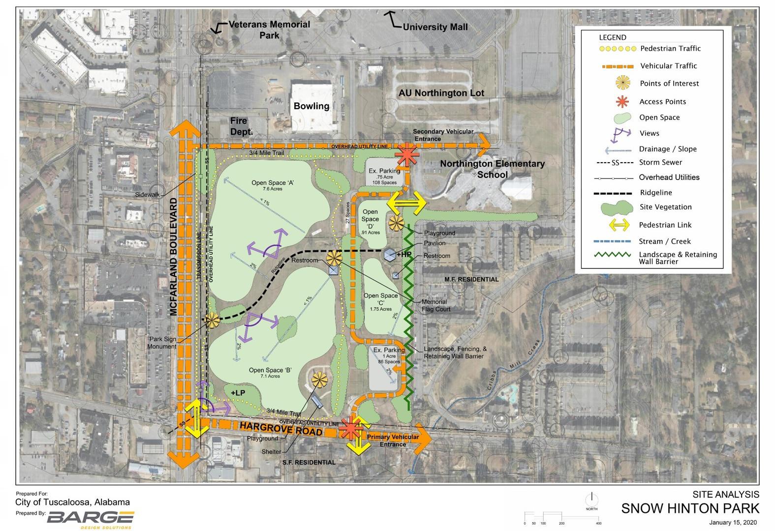 Snow Hinton Park Site Analysis