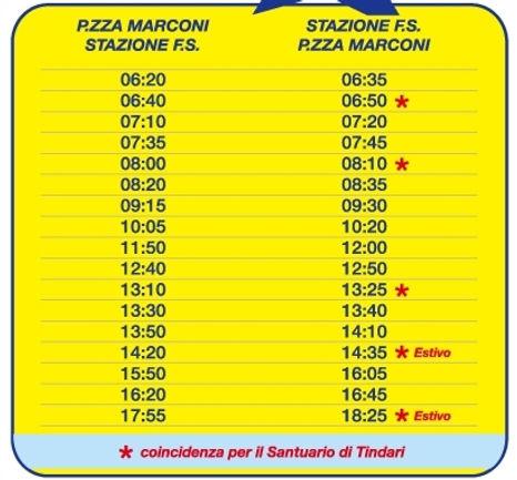 orari treni autobus e mezzi di comunicazione a patti