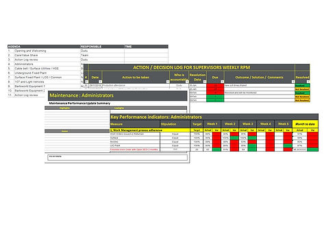 3. CASE STUDY - Performance & Operations