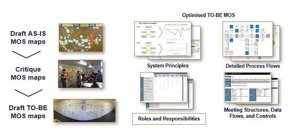 Performance Management Framework.JPG