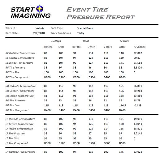 Tire Pressure Report.png