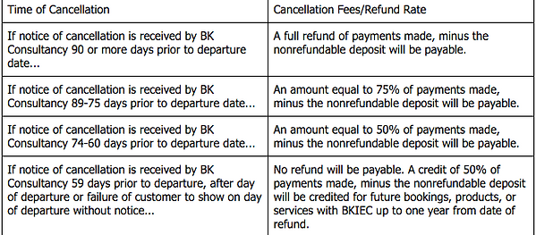 Cancellation Fee.png