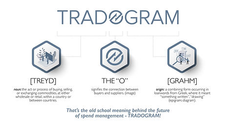Tradogram-meaning-design-01-scaled.jpg
