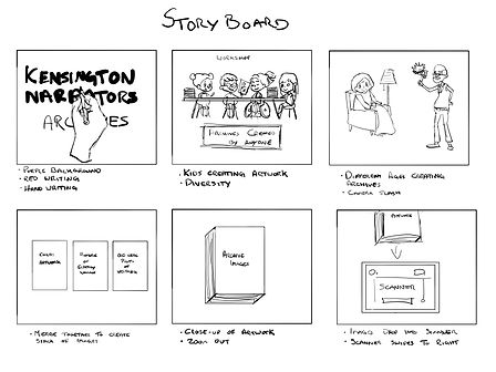 storyboardKN.jpg