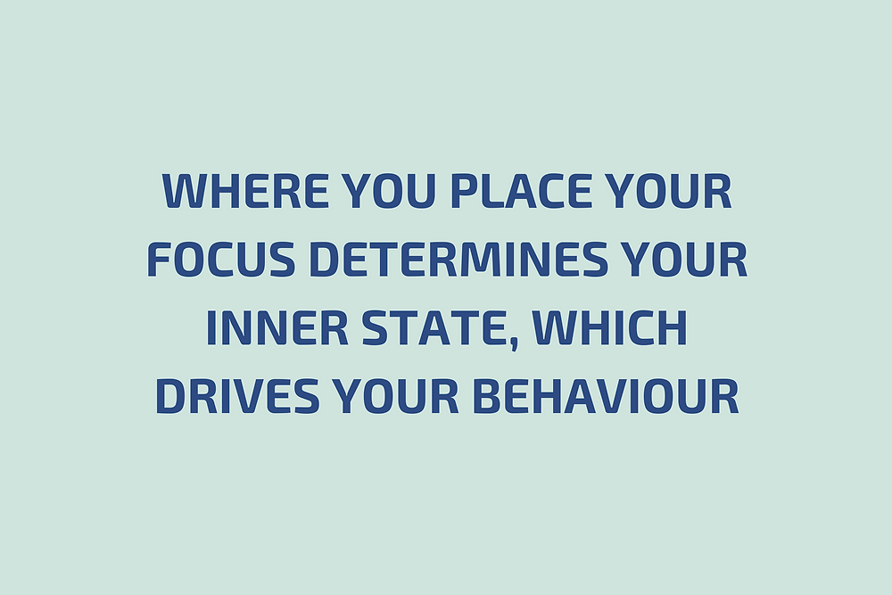 This image is of a statement - where you place your focus determines your inner state, which drives your behaviour.